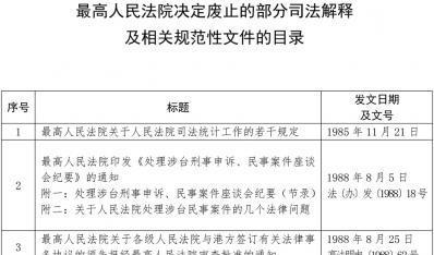 最高人民法院关于废止部分司法解释及相关规范性文件的决定
